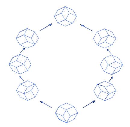 Рис. 4. Пример для  n=4  (Данилов, Карзанов, Кошевой, 2019)
