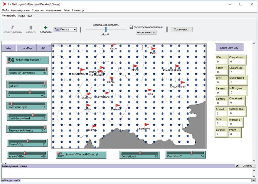 Рисунок 2. Интерфейс модели до начала эмуляции