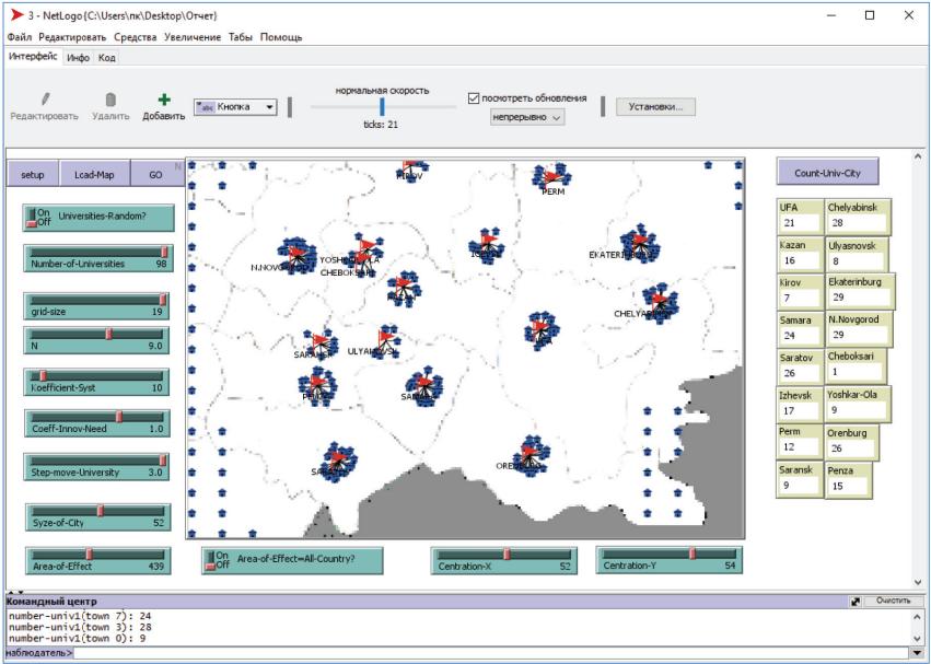 Рисунок 3. Интерфейс модели по завершению эмуляции