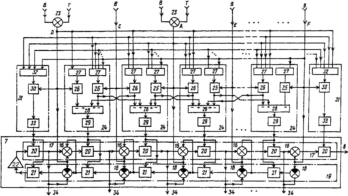 Рис. 2. Фрагмент морфодинамического нейропроцессора по а. с. 1815658 [8], содержащий блоки 7 моделирования дендритов, которые содержат трехвходовые сумматоры 16 прямой цепи 17 и трехвходовые сумматоры 18 обратной 19 цепи, прямая цепь 17 состоит из элементов задержки 20 и сумматоров 16, обратная цепь 19 состоит из последовательно включенных чередующихся элементов задержки 21 и сумматоров 18, согласующий усилитель 22; также содержит двухвходовые сумматоры 23; блоки 24 моделирования морфодинамики, состоящие из правого и левого многовходовых сумматоров 27, правого 25 и левого 26 ключей, сумматора-вычитателя 28, интегратора 29; дистальные и проксимальные блоки 31 моделирования морфодинамики, состоящие из ключа 30, многовходового сумматора 32 и интегратора 33; дендритные выходы 34. В – возбуждающие входы, Т – тормозящие входы. A, B, C, D, F – точки синаптических контактов.