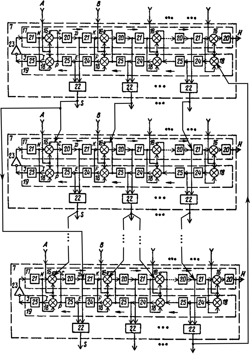 Рис. 7. Разностная схема модели дендриона по [12]. 20, 21, 25, 24 – элементы задержки, 16, 18, 22 – сумматоры, 23 – инвертор, Н – дендритный выход. Стрелки – направление движения волн.