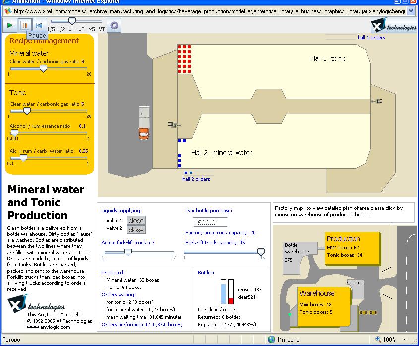 Рис. 1б. Примеры работы модели «Производство минеральной воды и тоника» (склад)