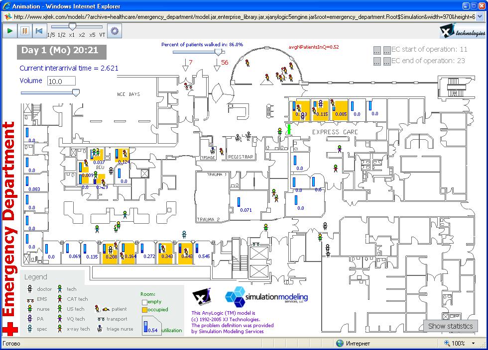 Рис. 2а. Примеры работы модели «Отделение скорой помощи»  (общая схема)