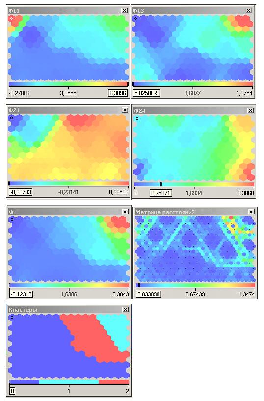 Рис.5. Топологические двумерные решетки карт Кохонена для нейросети НС