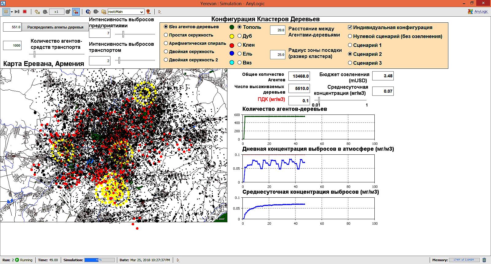 Рис. 2. Агентная модель распространения вредных выбросов в городе, реализованная в системе AnyLogic.