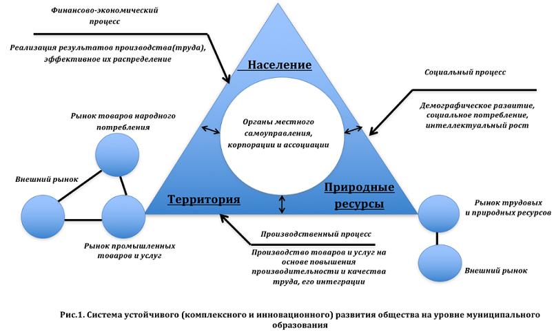 рис_1_паинт
