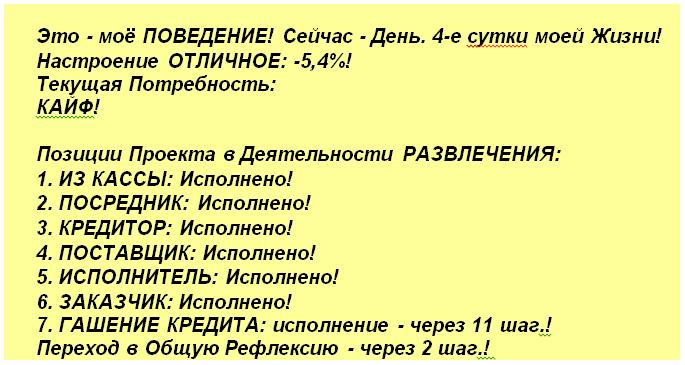 Таблица 10 Репортаж