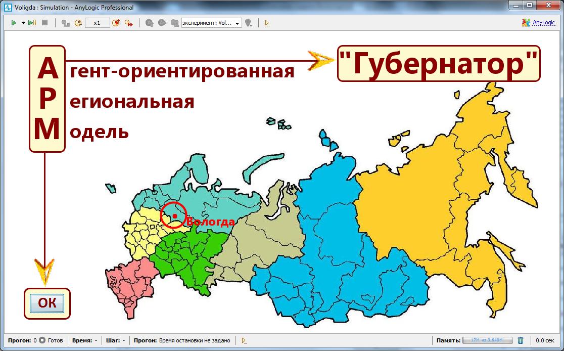 Рисунок 3. Рабочее окно агент-ориентированной региональной модели «Губернатор»