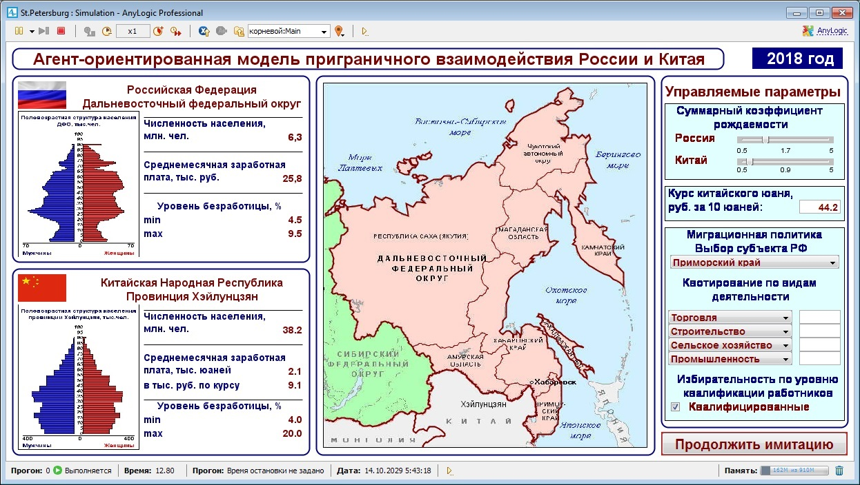 Рисунок 5. Рабочее окно агент-ориентированной модели трудовой миграции из Китая в Россию