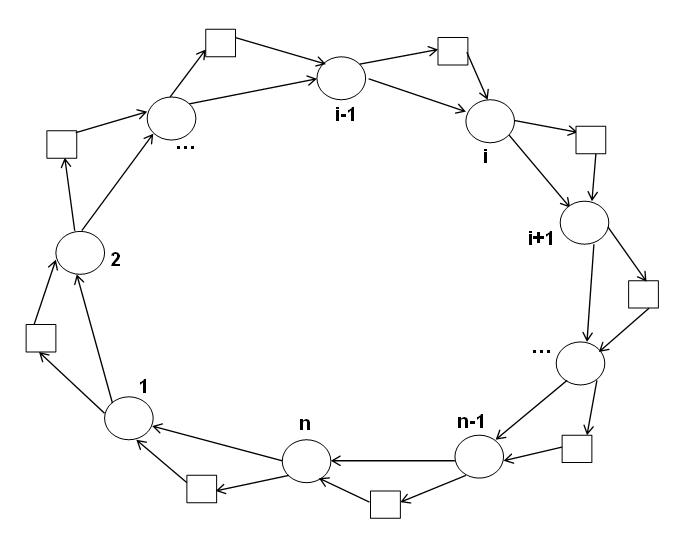 Рис. 3. Схема круговой цепочки станций