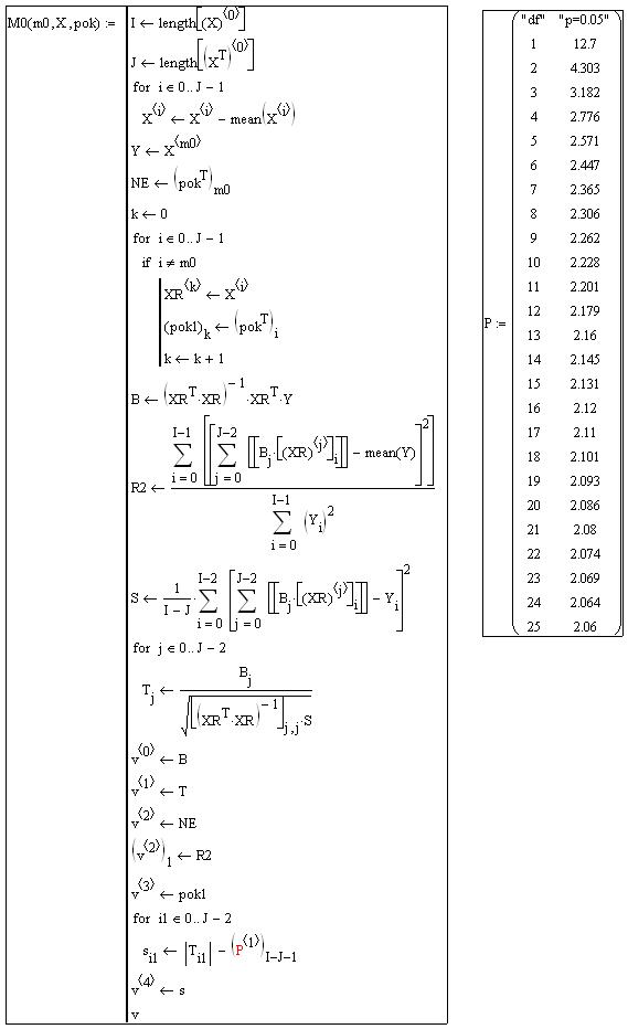 Программа1  расчёта большой регрессии  и таблица Стьюдента