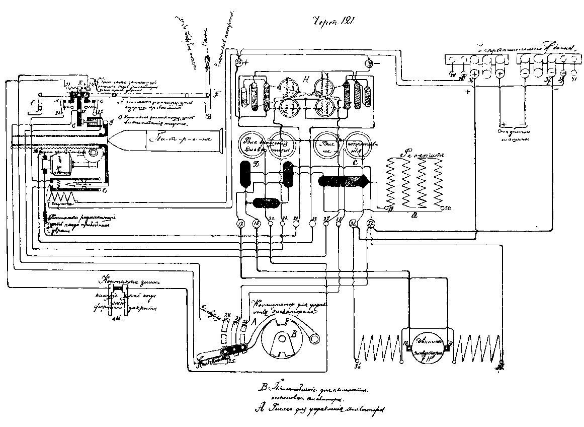 Рис. 1. Электрическая схема управления элеватором башенной артиллерийской установки