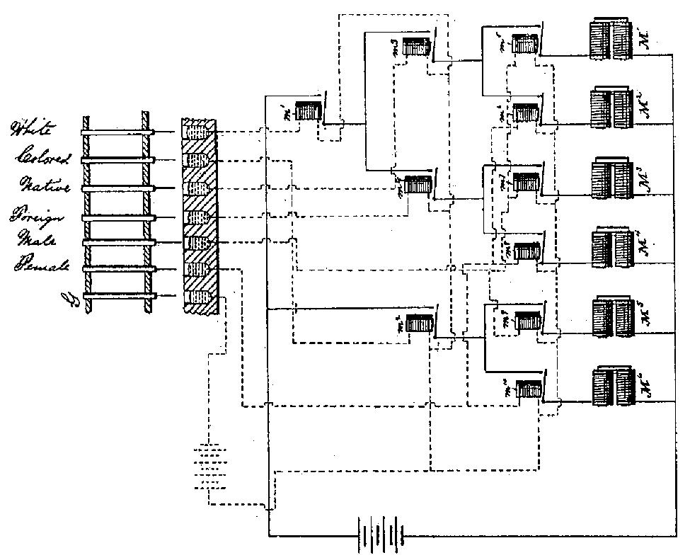 Рис. 2. Пример коммутации реле для сложного подсчета в табуляторе Холлерита (сплошными линиями показаны цепи питания реле)