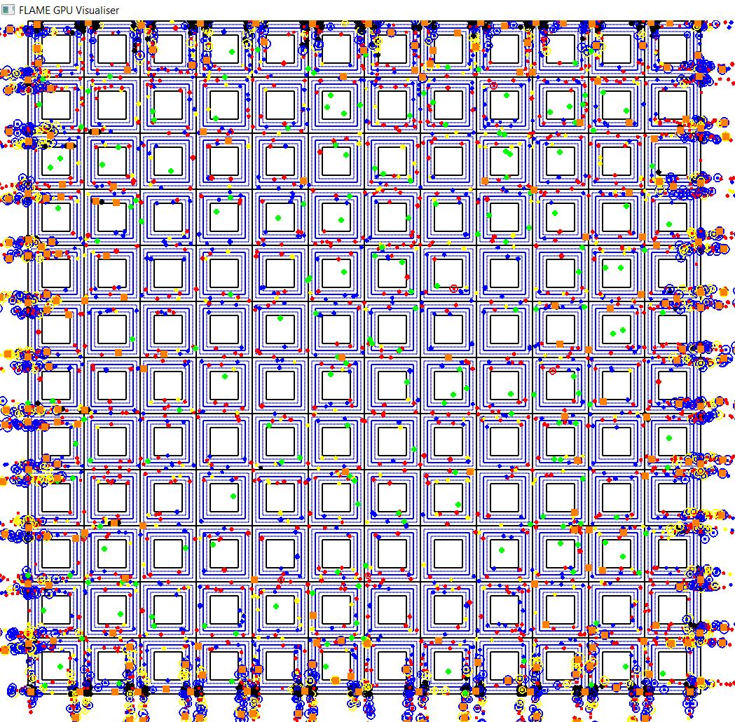 Рис. 10. Визуализация пространственной динамики агентов – Сценарий 19.