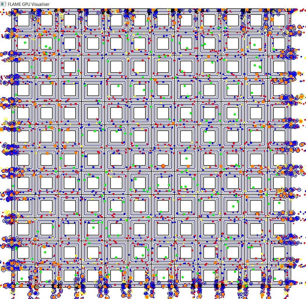 Рис. 9. Визуализация пространственной динамики агентов – Сценарий 11.