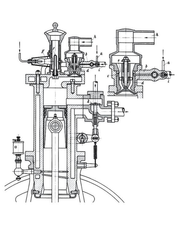 Рис. 5. Бензиновый двигатель Б. Г. Луцкого 1892 г.