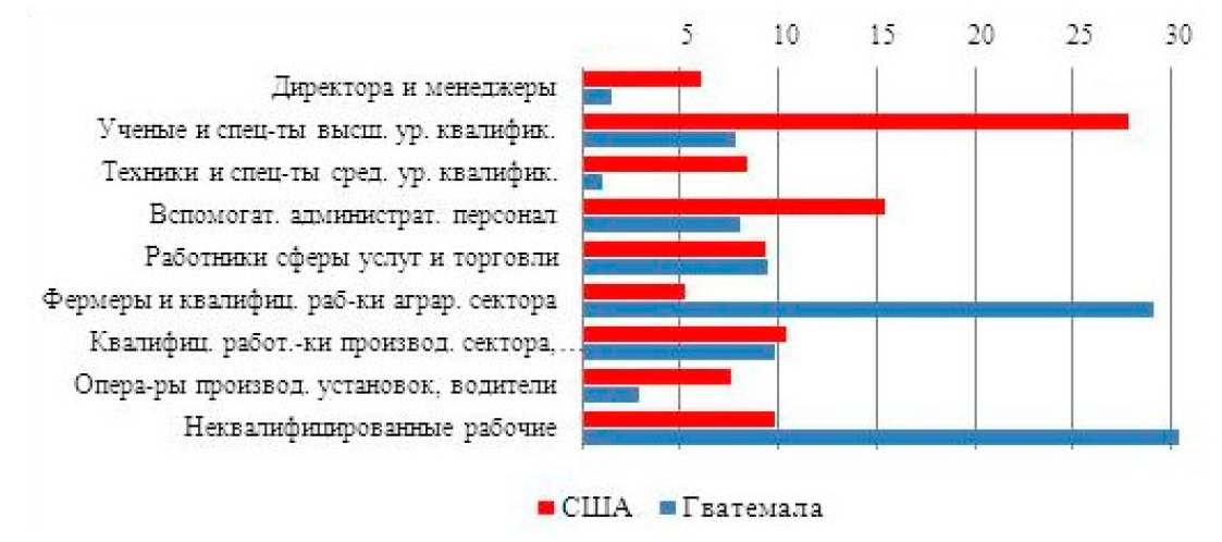 kudeyarova3