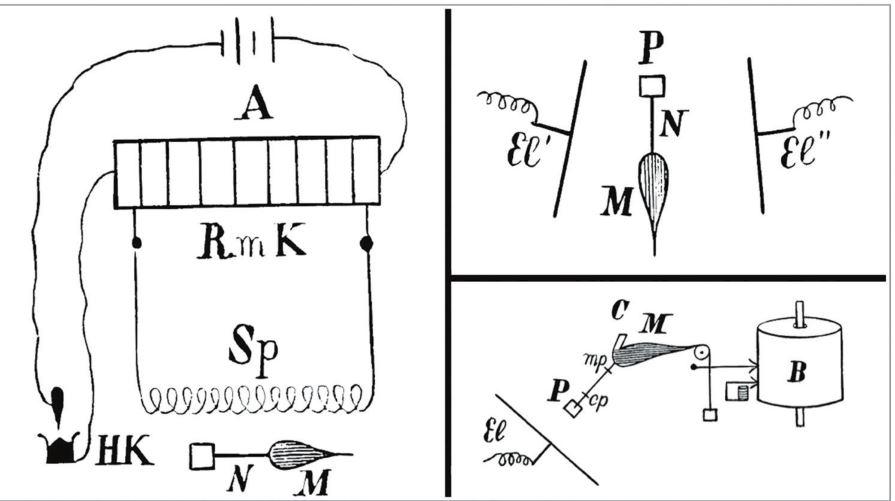 Рис. 3. Способы воздействия в различных сериях экспериментов (слева  – эксперимент с замкнутой вторичной цепью аппарата Румкорфа, справа  – биполярное (вверху) и униполярное (внизу) раздражение нервно-мышечного препарата лягушки электричеством на расстоянии (Костин. К учению о физиологическом действии… С. 25, 43, 55.)
