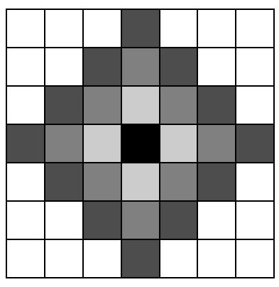 Рисунок 1. Самые светлые серые клетки - окрестность 1 черного местоположения. Темно-серые клетки - это окрестность 2. Самые темные серые клетки - это окрестность 3.