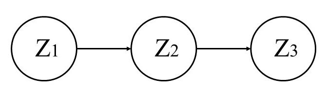 Рис. 2. Процесс решения частных задач обработки информации при оценке обстановки