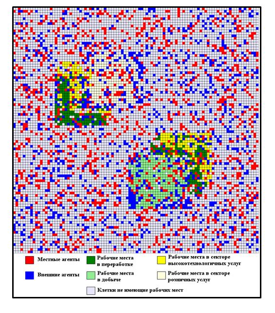 Рис. 3. Пространственная визуализация и сегрегация агентов при первом сценарии.