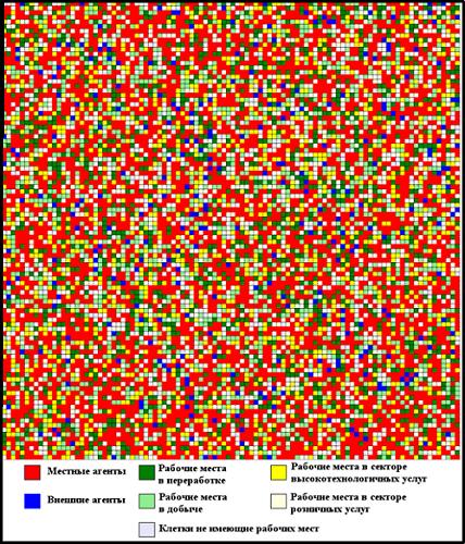 Рис. 4. Пространственная визуализация и сегрегация агентов при втором сценарии.