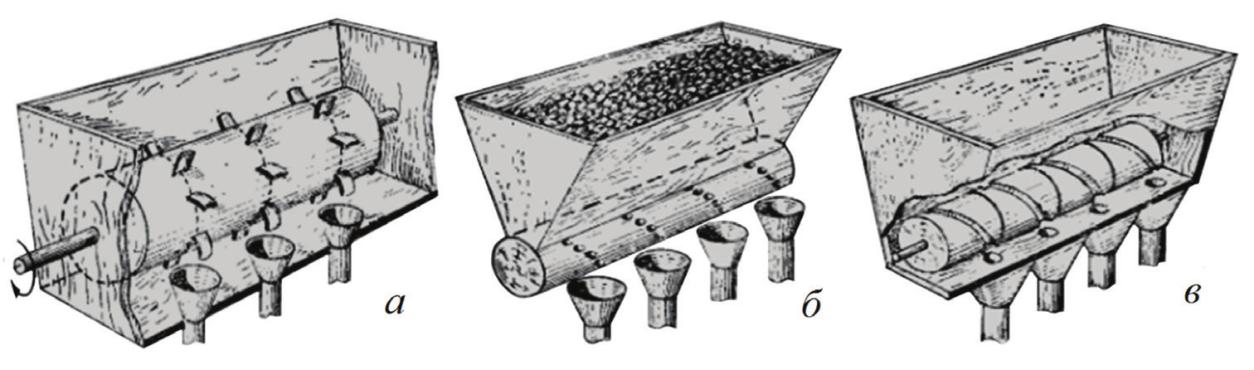 Рис. 3. Высевающие аппараты зерновых сеялок: а – ложечный высевающий аппарат Кука; б – ячеистый высевающий аппарат Дукета; в – спирально-желобчатый высевающий аппарат Удвара