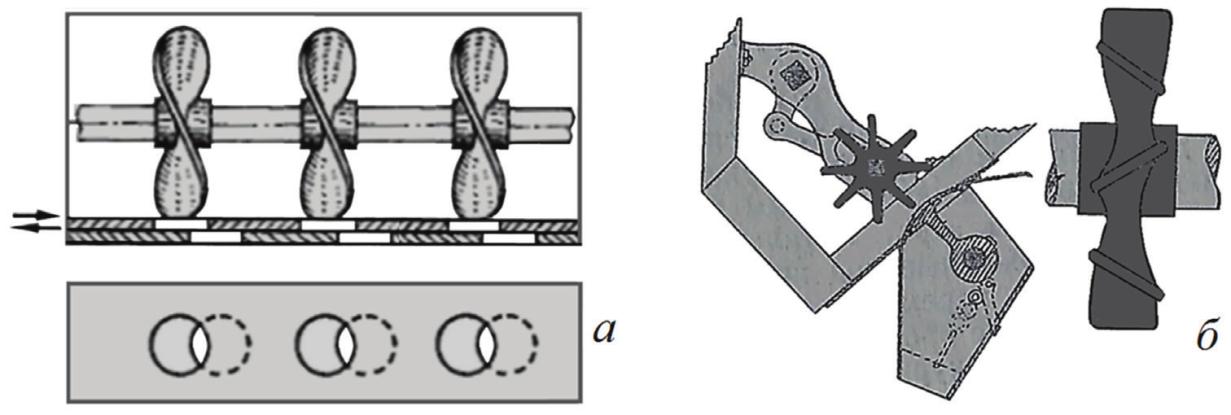Рис. 5. Мотыльковые высевающие аппараты: а – аппарат Самса (шайбовый); б – мотыльково-лопаточный аппарат